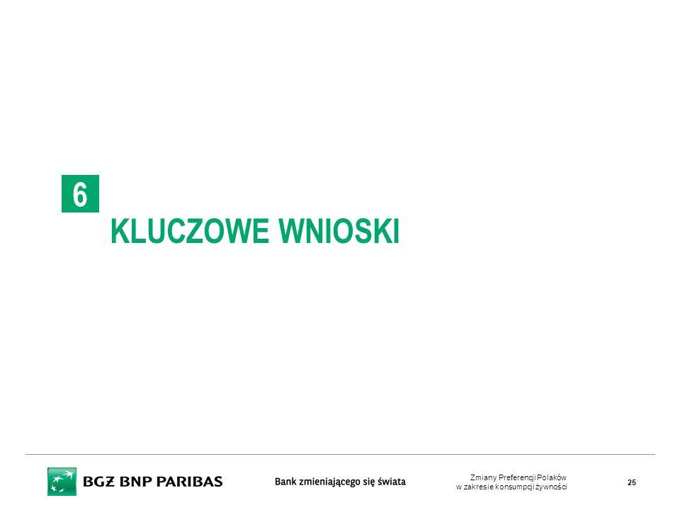 KLUCZOWE WNIOSKI 6 Zmiany Preferencji Polaków w zakresie konsumpcji żywności 25
