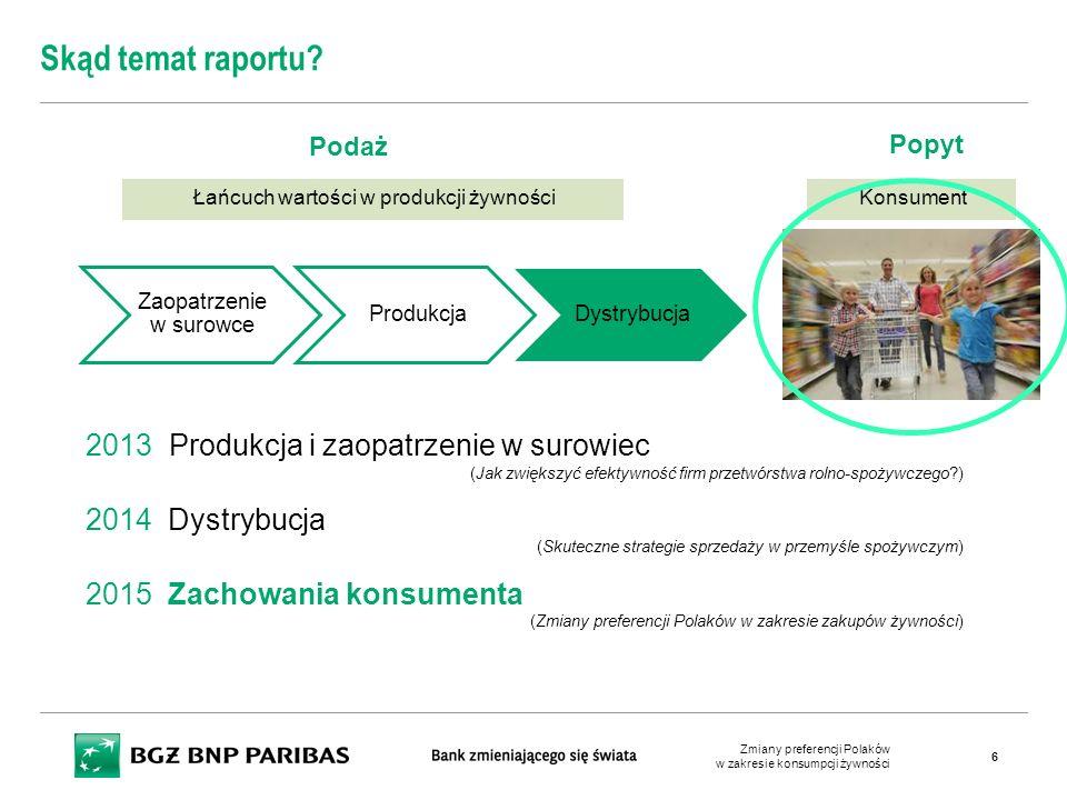 6 Skąd temat raportu? Łańcuch wartości w produkcji żywności 2013 Produkcja i zaopatrzenie w surowiec (Jak zwiększyć efektywność firm przetwórstwa roln