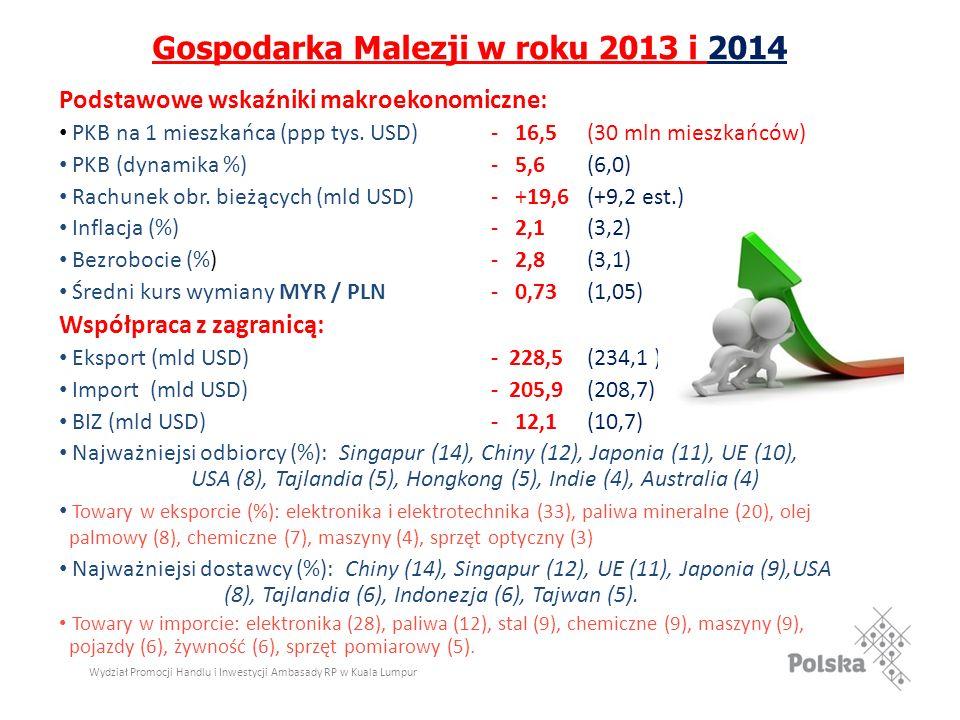 Wydział Promocji Handlu i Inwestycji Ambasady RP w Kuala Lumpur Gospodarka Malezji w roku 2013 i 2014 Podstawowe wskaźniki makroekonomiczne: PKB na 1 mieszkańca (ppp tys.