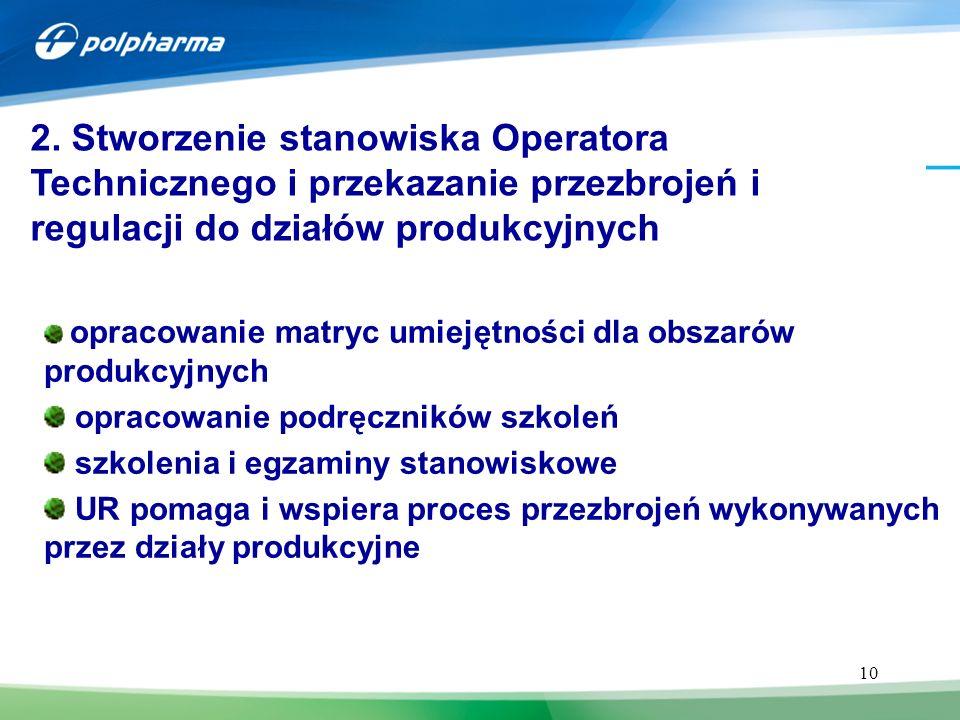 10 2. Stworzenie stanowiska Operatora Technicznego i przekazanie przezbrojeń i regulacji do działów produkcyjnych opracowanie matryc umiejętności dla
