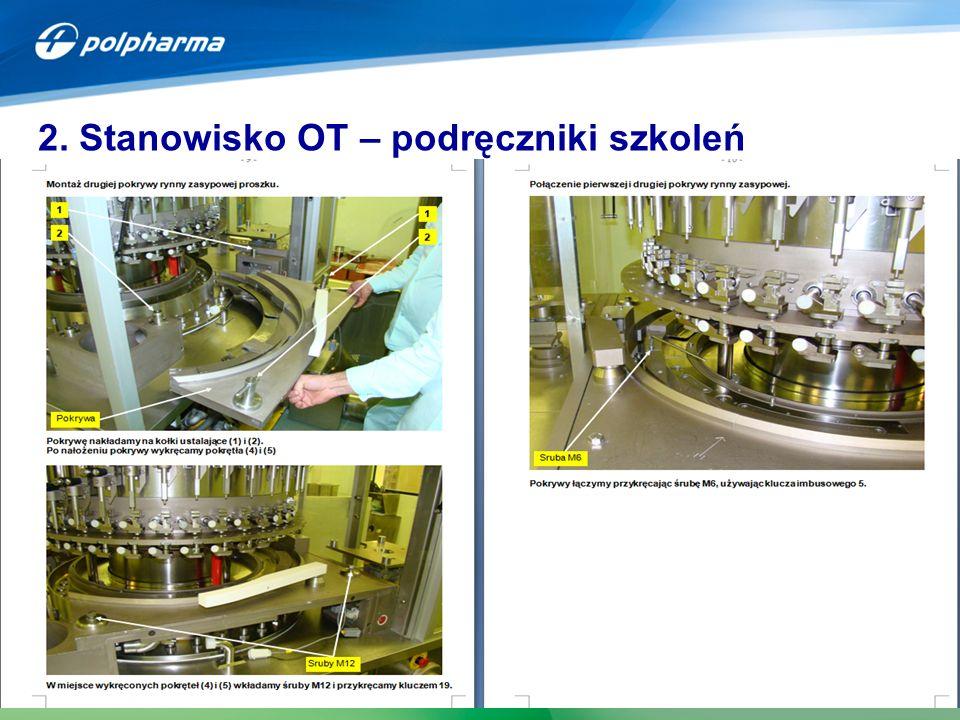 12 2. Stanowisko OT – podręczniki szkoleń