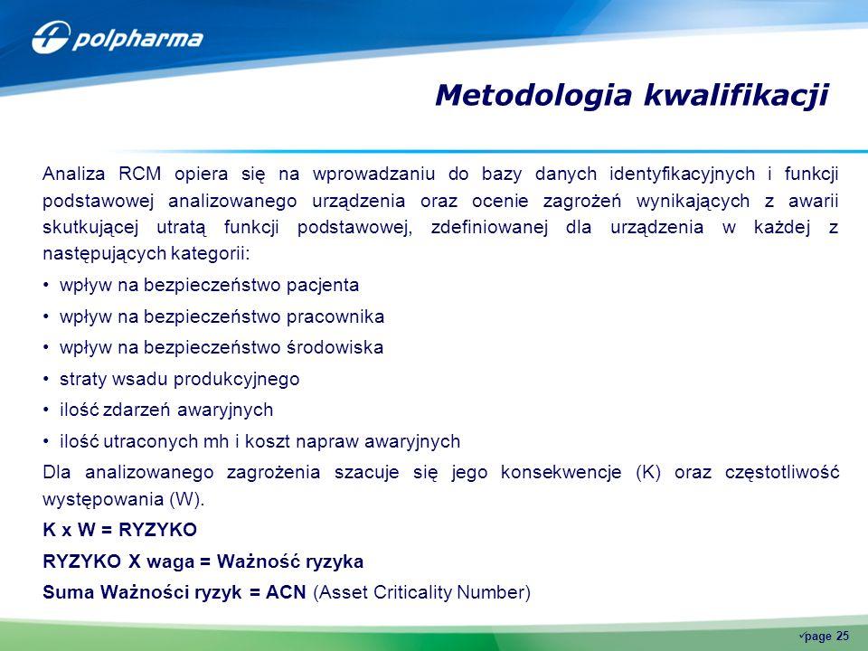 page 25 Metodologia kwalifikacji Analiza RCM opiera się na wprowadzaniu do bazy danych identyfikacyjnych i funkcji podstawowej analizowanego urządzeni