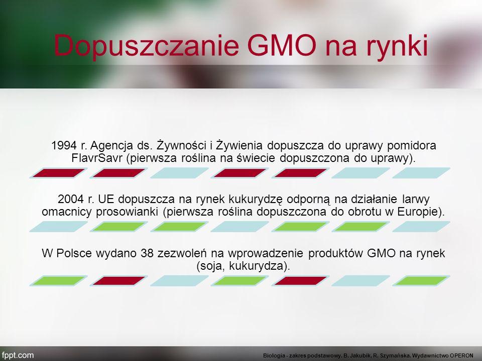 Dopuszczanie GMO na rynki 1994 r. Agencja ds. Żywności i Żywienia dopuszcza do uprawy pomidora FlavrSavr (pierwsza roślina na świecie dopuszczona do u