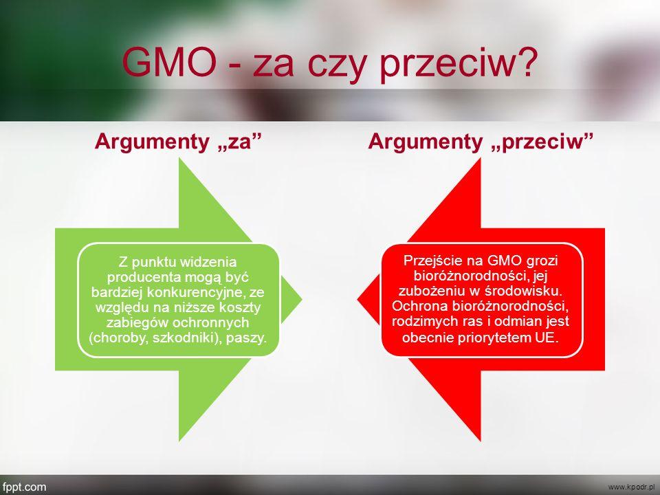 """GMO - za czy przeciw? Argumenty """"za"""" Z punktu widzenia producenta mogą być bardziej konkurencyjne, ze względu na niższe koszty zabiegów ochronnych (ch"""