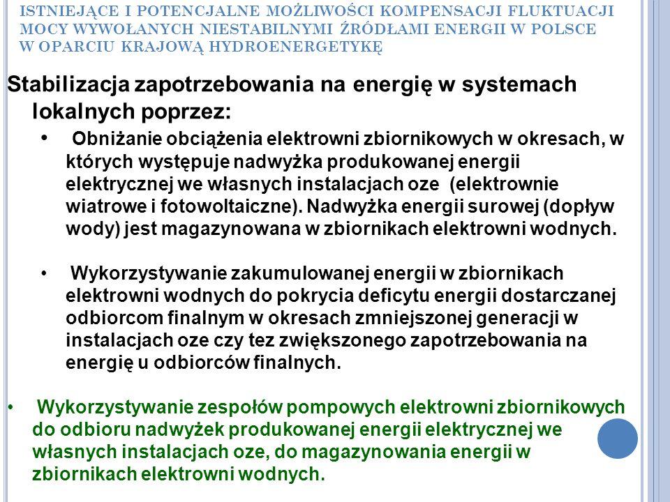 ISTNIEJĄCE I POTENCJALNE MOŻLIWOŚCI KOMPENSACJI FLUKTUACJI MOCY WYWOŁANYCH NIESTABILNYMI ŹRÓDŁAMI ENERGII W POLSCE W OPARCIU KRAJOWĄ HYDROENERGETYKĘ Stabilizacja zapotrzebowania na energię w systemach lokalnych poprzez: Obniżanie obciążenia elektrowni zbiornikowych w okresach, w których występuje nadwyżka produkowanej energii elektrycznej we własnych instalacjach oze (elektrownie wiatrowe i fotowoltaiczne).