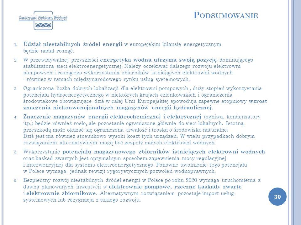P ODSUMOWANIE 1.