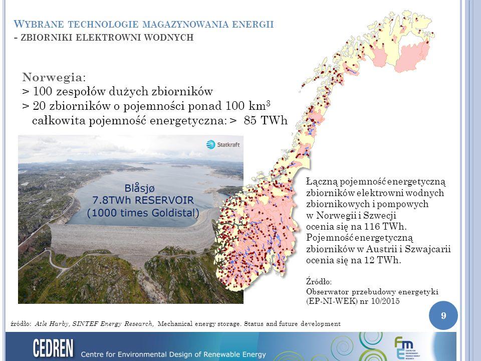W YBRANE TECHNOLOGIE MAGAZYNOWANIA ENERGII - ZBIORNIKI ELEKTROWNI WODNYCH źródło: Atle Harby, SINTEF Energy Research, Mechanical energy storage.