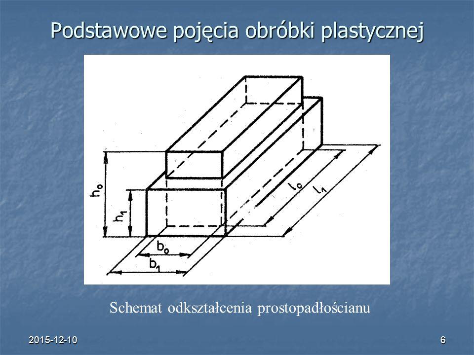 2015-12-106 Podstawowe pojęcia obróbki plastycznej Schemat odkształcenia prostopadłościanu
