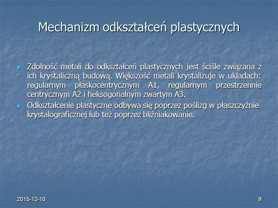 2015-12-109 Mechanizm odkształceń plastycznych Zdolność metali do odkształceń plastycznych jest ściśle związana z ich krystaliczną budową.