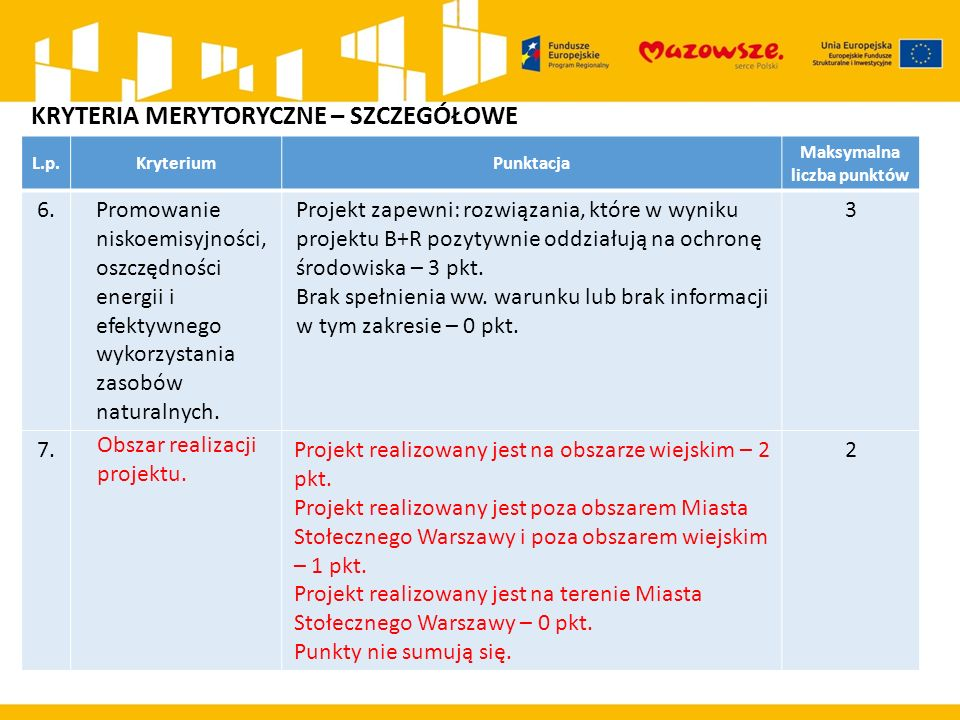 L.p.KryteriumPunktacja Maksymalna liczba punktów 6.Promowanie niskoemisyjności, oszczędności energii i efektywnego wykorzystania zasobów naturalnych.