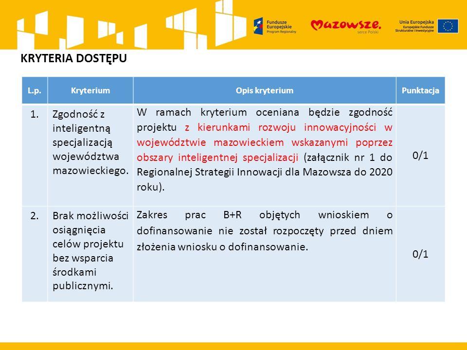 L.p.KryteriumOpis kryteriumPunktacja 1.Zgodność z inteligentną specjalizacją województwa mazowieckiego. W ramach kryterium oceniana będzie zgodność pr