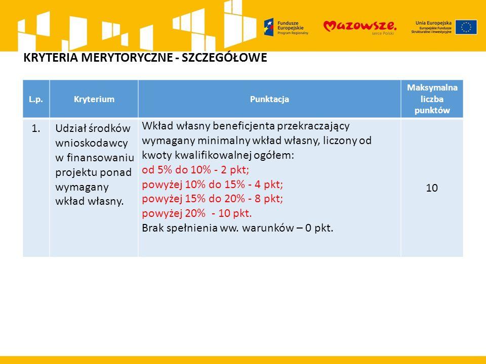 KRYTERIA MERYTORYCZNE - SZCZEGÓŁOWE L.p. KryteriumPunktacja Maksymalna liczba punktów 1.Udział środków wnioskodawcy w finansowaniu projektu ponad wyma