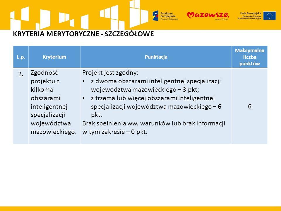 L.p.KryteriumPunktacja Maksymalna liczba punktów 2. Zgodność projektu z kilkoma obszarami inteligentnej specjalizacji województwa mazowieckiego. Proje