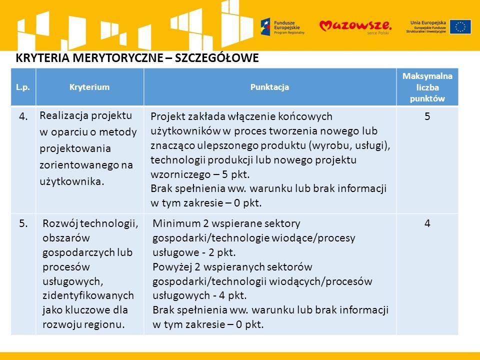 L.p.KryteriumPunktacja Maksymalna liczba punktów 4. Realizacja projektu w oparciu o metody projektowania zorientowanego na użytkownika. Projekt zakład
