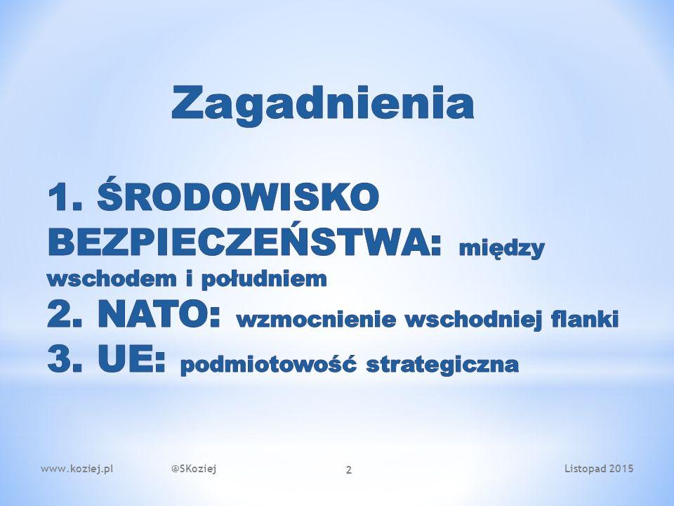 Listopad 2015www.koziej.pl @SKoziej 2