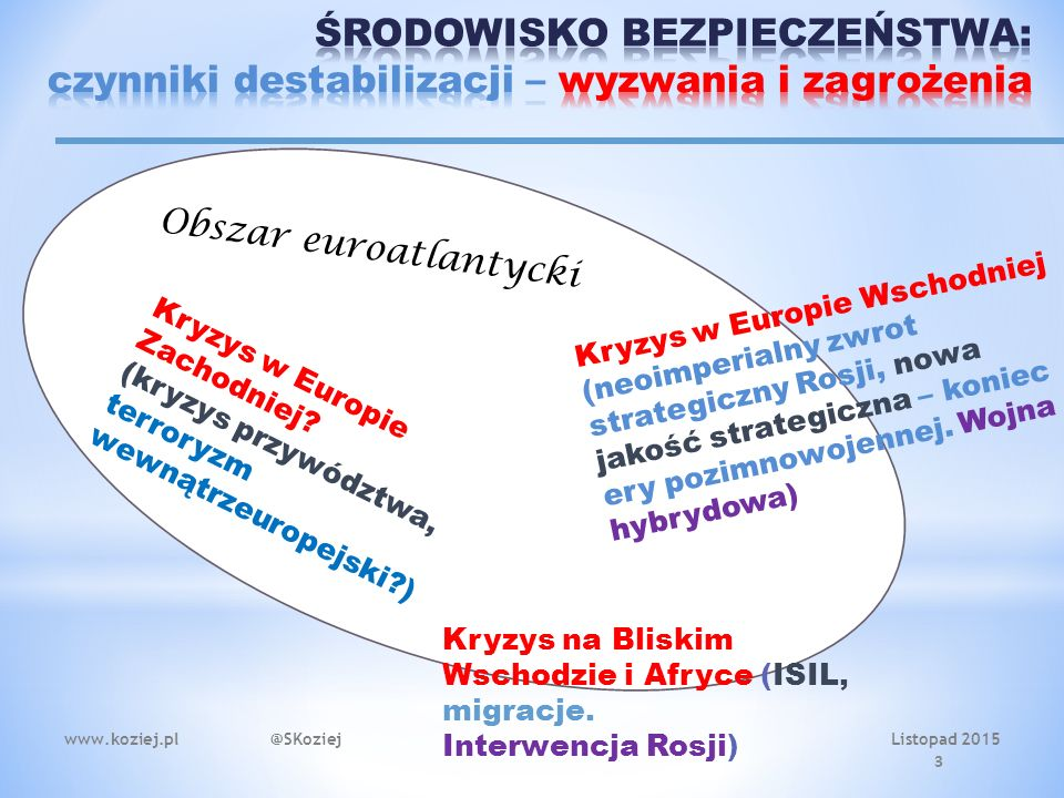 3 Kryzys w Europie Wschodniej (neoimperialny zwrot strategiczny Rosji, nowa jakość strategiczna – koniec ery pozimnowojennej.
