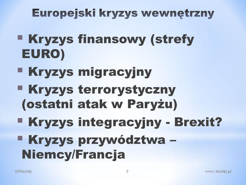  Kryzys finansowy (strefy EURO)  Kryzys migracyjny  Kryzys terrorystyczny (ostatni atak w Paryżu)  Kryzys integracyjny - Brexit.