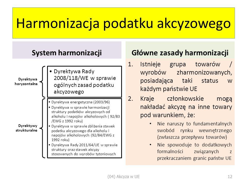 Harmonizacja podatku akcyzowego System harmonizacji Dyrektywa horyzontalna Dyrektywa Rady 2008/118/WE w sprawie ogólnych zasad podatku akcyzowego Dyrektywy strukturalne Dyrektywa energetyczna (2003/96) Dyrektywa w sprawie harmonizacji struktury podatków akcyzowych od alkoholu i napojów alkoholowych ( 92/83 /EWG z 1992 roku) Dyrektywa w sprawie zbliżenia stawek podatku akcyzowego dla alkoholu i napojów alkoholowych (92/84/EWG z 1992 roku) Dyrektywa Rady 2011/64/UE w sprawie struktury oraz stawek akcyzy stosowanych do wyrobów tytoniowych Główne zasady harmonizacji 1.Istnieje grupa towarów / wyrobów zharmonizowanych, posiadająca taki status w każdym państwie UE 2.Kraje członkowskie mogą nakładać akcyzę na inne towary pod warunkiem, że: Nie naruszy to fundamentalnych swobód rynku wewnętrznego (zwłaszcza przepływu towarów) Nie spowoduje to dodatkowych formalności związanych z przekraczaniem granic państw UE (04) Akcyza w UE12