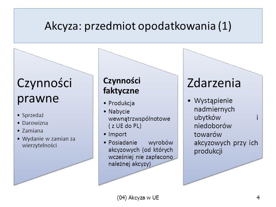 Akcyza: przedmiot opodatkowania (1) Czynności prawne Sprzedaż Darowizna Zamiana Wydanie w zamian za wierzytelności Czynności faktyczne Produkcja Nabycie wewnątrzwspólnotowe ( z UE do PL) Import Posiadanie wyrobów akcyzowych (od których wcześniej nie zapłacono należnej akcyzy) Zdarzenia Wystąpienie nadmiernych ubytków i niedoborów towarów akcyzowych przy ich produkcji (04) Akcyza w UE4