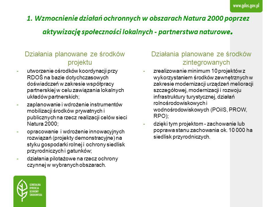 1. Wzmocnienie działań ochronnych w obszarach Natura 2000 poprzez aktywizację społeczności lokalnych - partnerstwa naturowe. Działania planowane ze śr