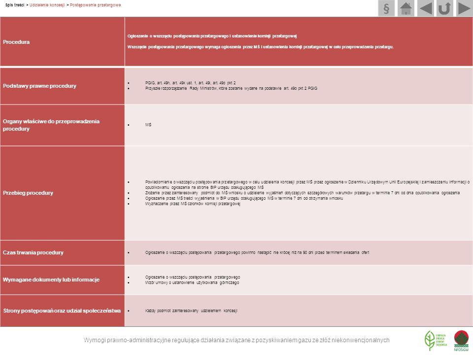 Procedura Ogłoszenie o wszczęciu postępowania przetargowego i ustanowienie komisji przetargowej Wszczęcie postępowania przetargowego wymaga ogłoszenia