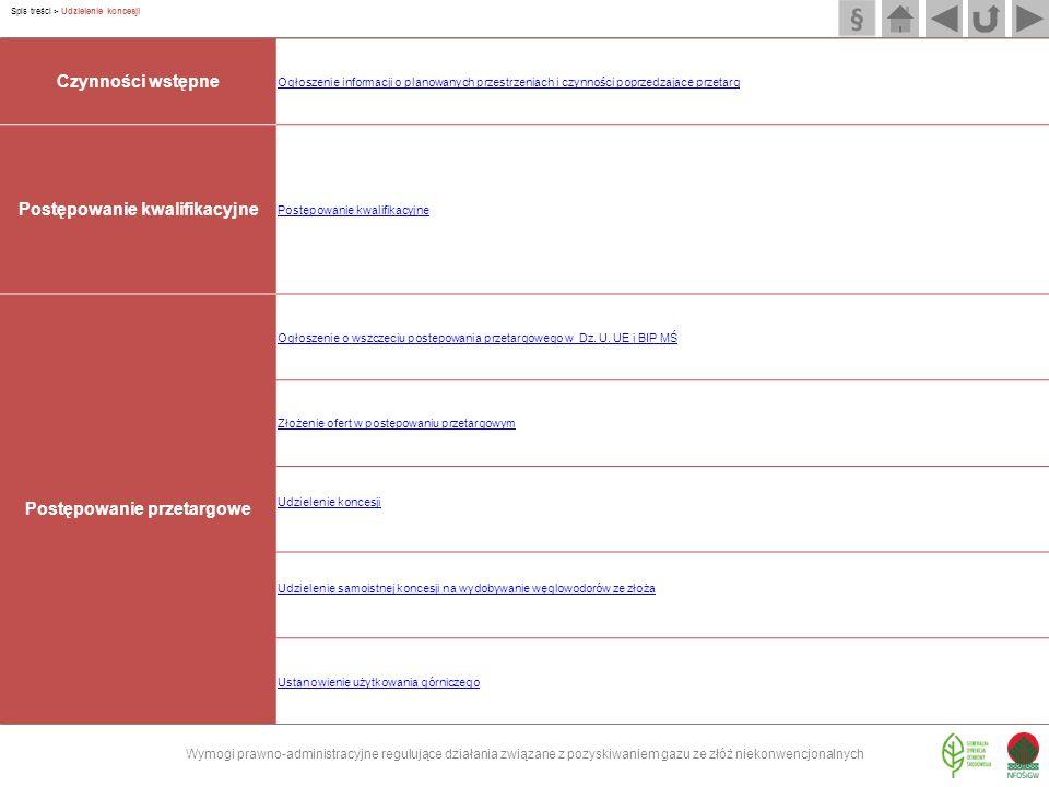 Czynności wstępne Ogłoszenie informacji o planowanych przestrzeniach i czynności poprzedzające przetarg Postępowanie kwalifikacyjne Postępowanie przet