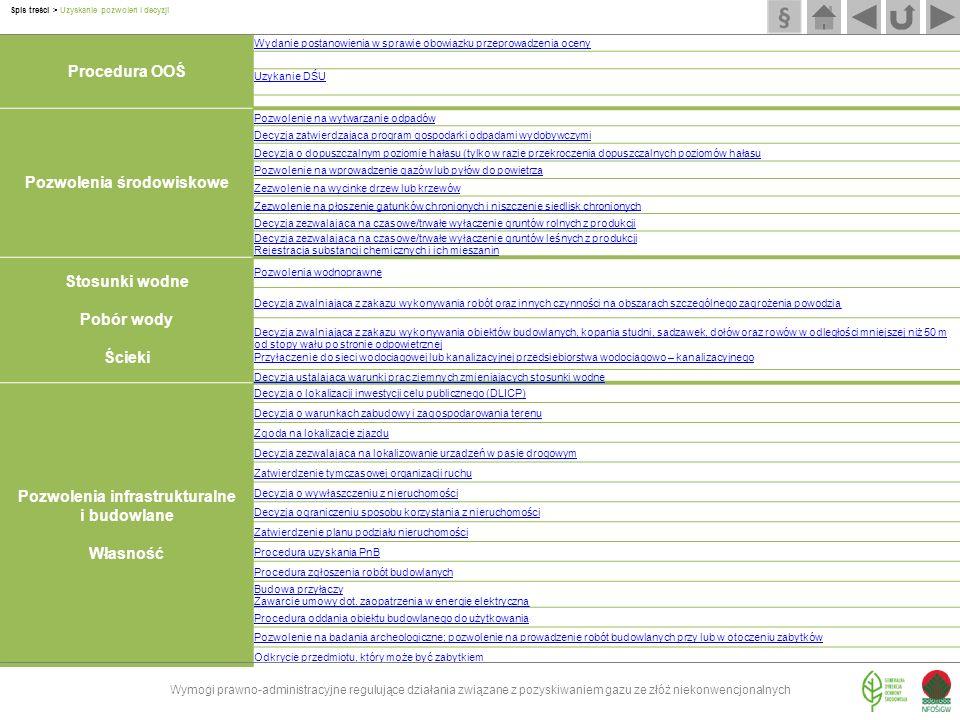 Procedura OOŚ Wydanie postanowienia w sprawie obowiązku przeprowadzenia oceny Uzykanie DŚU Pozwolenia środowiskowe Pozwolenie na wytwarzanie odpadów D