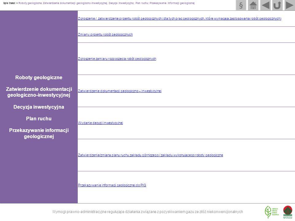 Wymogi prawno-administracyjne regulujące działania związane z pozyskiwaniem gazu ze złóż niekonwencjonalnych § > Lista aktów prawnych > Umowy międzynarodowe, Traktaty, Dyrektywy i inne akty prawa Unii Europejskiej Konwencja z Aarhus Konwencja sporządzona w Aarhus dnia 25 czerwca 1998 r.
