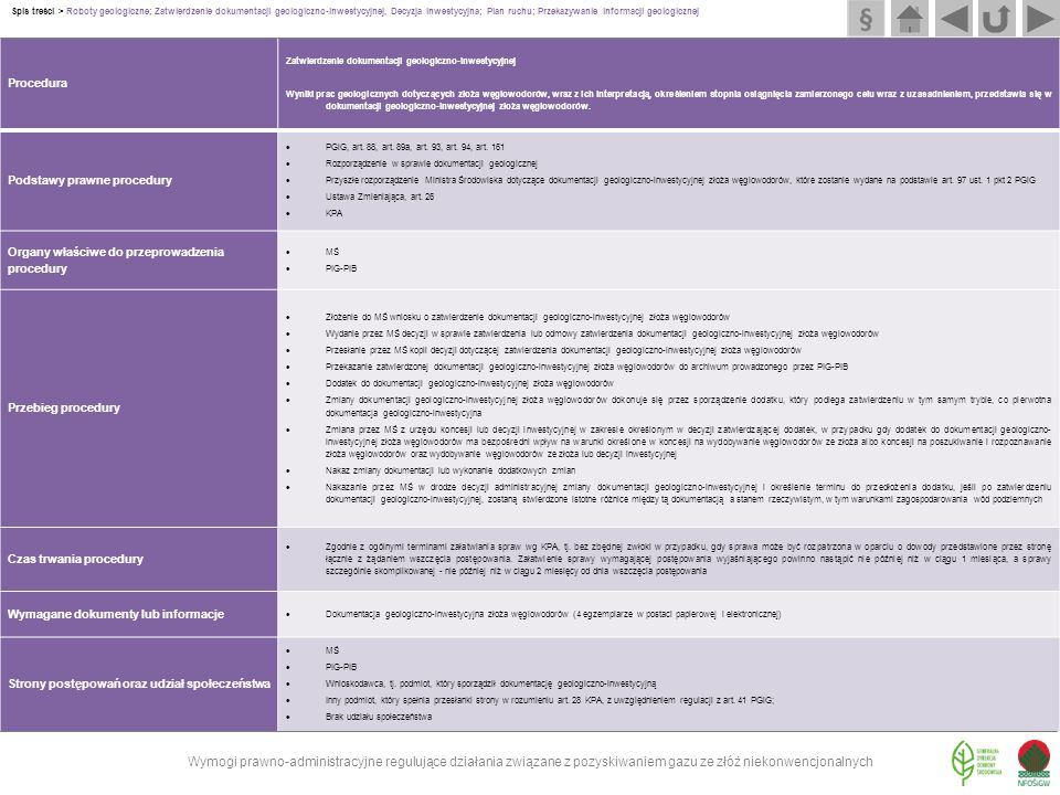 Procedura Zatwierdzenie dokumentacji geologiczno-inwestycyjnej Wyniki prac geologicznych dotyczących złoża węglowodorów, wraz z ich interpretacją, okr