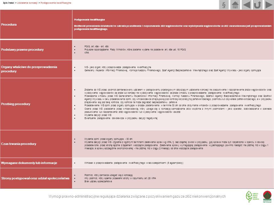 Procedura Postępowanie kwalifikacyjne Możliwość prowadzenia działalności w zakresie poszukiwania i rozpoznawania złóż węglowodorów oraz wydobywania wę
