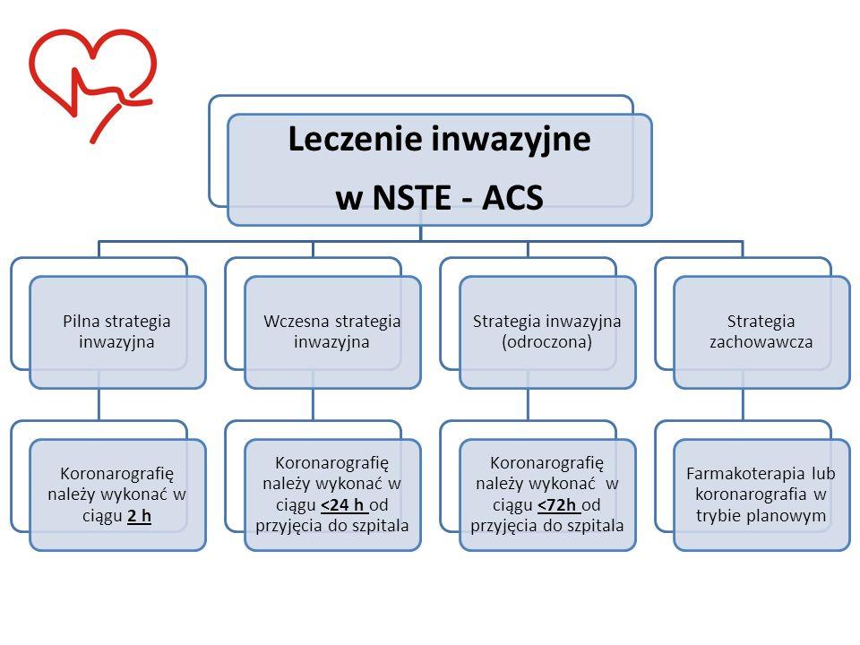 Leczenie inwazyjne w NSTE - ACS Pilna strategia inwazyjna Koronarografię należy wykonać w ciągu 2 h Wczesna strategia inwazyjna Koronarografię należy