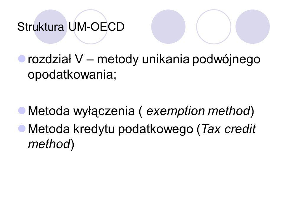 Struktura UM-OECD rozdział V – metody unikania podwójnego opodatkowania; Metoda wyłączenia ( exemption method) Metoda kredytu podatkowego (Tax credit method)