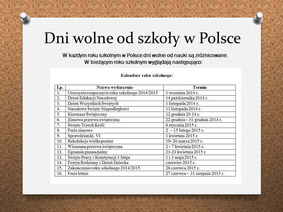 Dni wolne od szkoły w Polsce W każdym roku szkolnym w Polsce dni wolne od nauki są zróżnicowane. W bieżącym roku szkolnym wyglądają następująco: