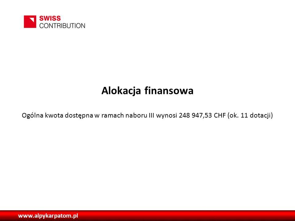 www.alpykarpatom.pl Alokacja finansowa Ogólna kwota dostępna w ramach naboru III wynosi 248 947,53 CHF (ok.