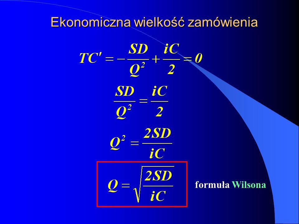 Ekonomiczna wielkość zamówienia formuła Wilsona