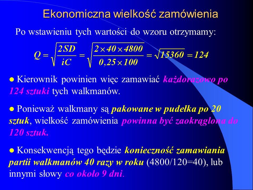 Ekonomiczna wielkość zamówienia Po wstawieniu tych wartości do wzoru otrzymamy: l Kierownik powinien więc zamawiać każdorazowo po 124 sztuki tych walk