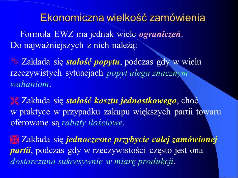 Ekonomiczna wielkość zamówienia Formuła EWZ ma jednak wiele ograniczeń. Do najważniejszych z nich należą: Ê Zakłada się stałość popytu, podczas gdy w