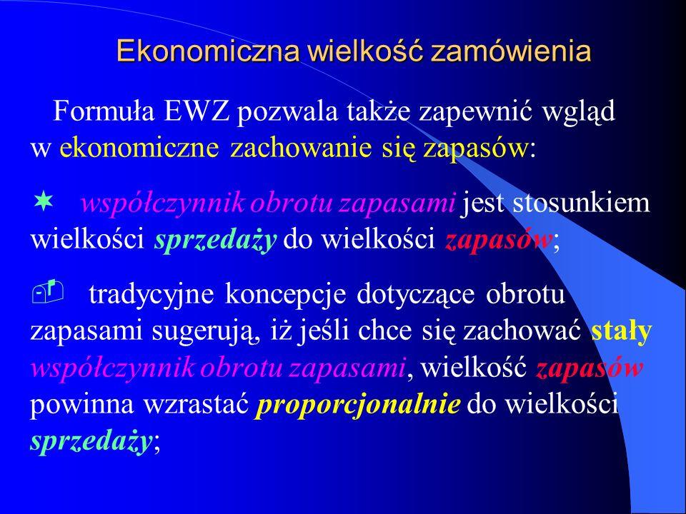 Ekonomiczna wielkość zamówienia Formuła EWZ pozwala także zapewnić wgląd w ekonomiczne zachowanie się zapasów: ¬ współczynnik obrotu zapasami jest sto