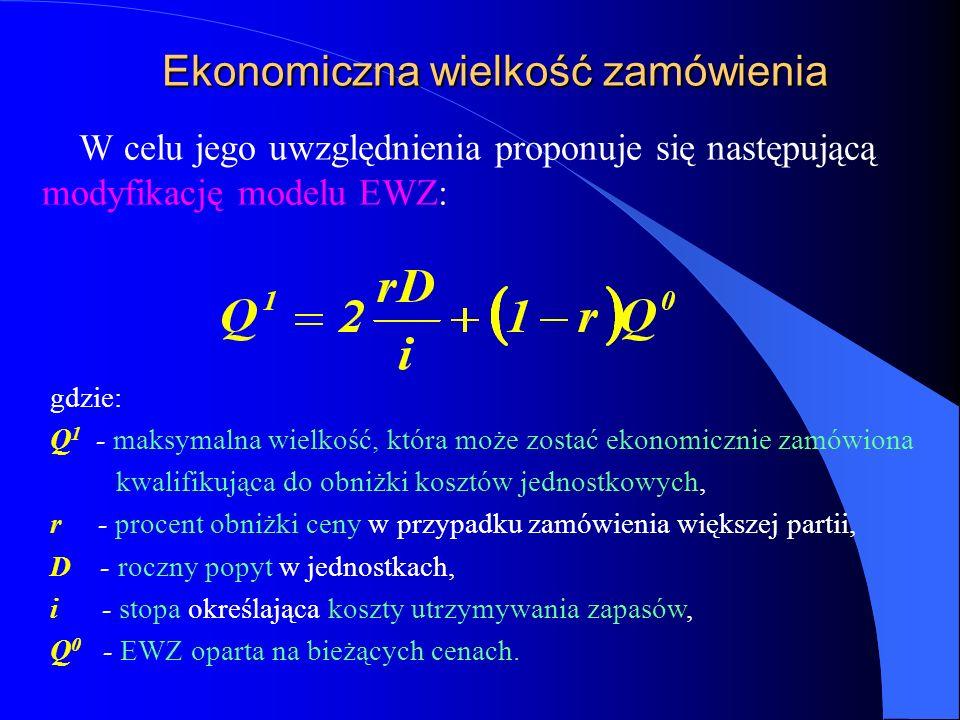 Ekonomiczna wielkość zamówienia W celu jego uwzględnienia proponuje się następującą modyfikację modelu EWZ: gdzie: Q 1 - maksymalna wielkość, która mo
