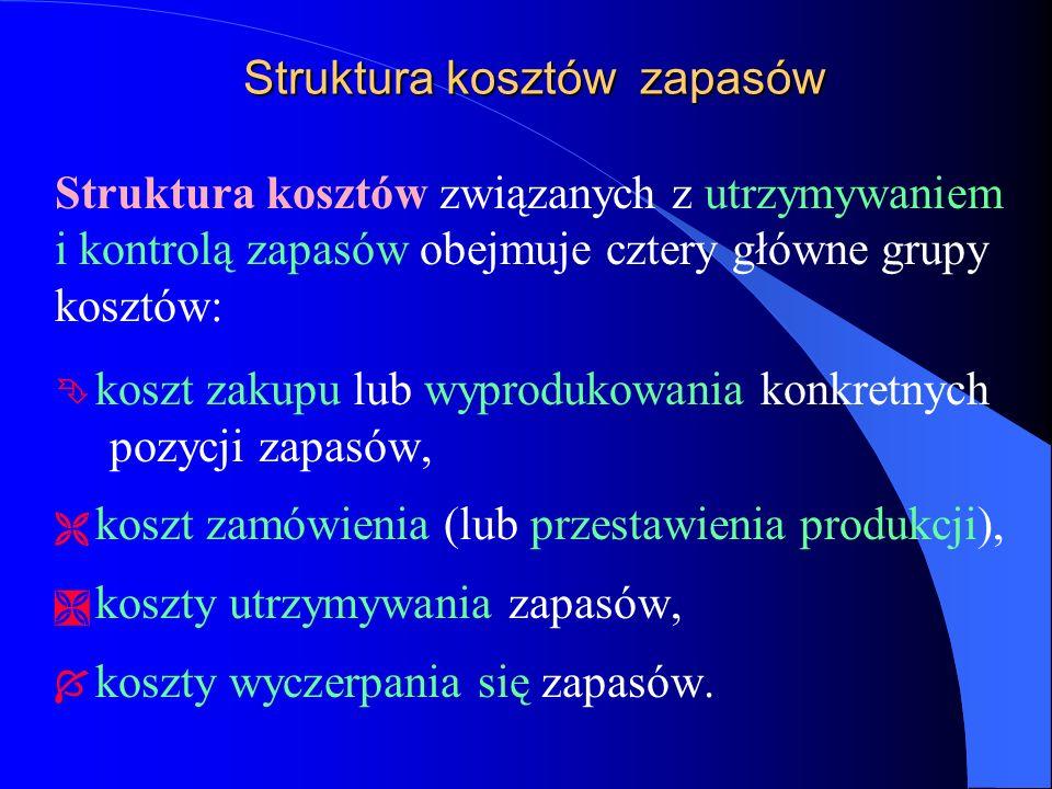 Ekonomiczna wielkość zamówienia l Mimo faktu, iż formuła EWZ jest wyprowadzona na bazie raczej restryktywnych założeń, jest ona niezwykle pożytecznym narzędziem w praktyce.
