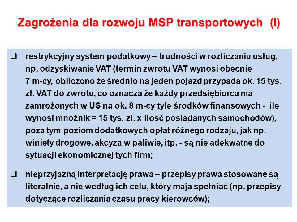 Zagrożenia dla rozwoju MSP transportowych (I)  restrykcyjny system podatkowy – trudności w rozliczaniu usług, np.