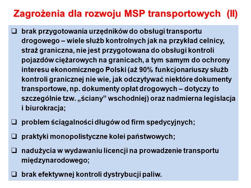 Zagrożenia dla rozwoju MSP transportowych (II)  brak przygotowania urzędników do obsługi transportu drogowego – wiele służb kontrolnych jak na przykład celnicy, straż graniczna, nie jest przygotowana do obsługi kontroli pojazdów ciężarowych na granicach, a tym samym do ochrony interesu ekonomicznego Polski (aż 90% funkcjonariuszy służb kontroli granicznej nie wie, jak odczytywać niektóre dokumenty transportowe, np.
