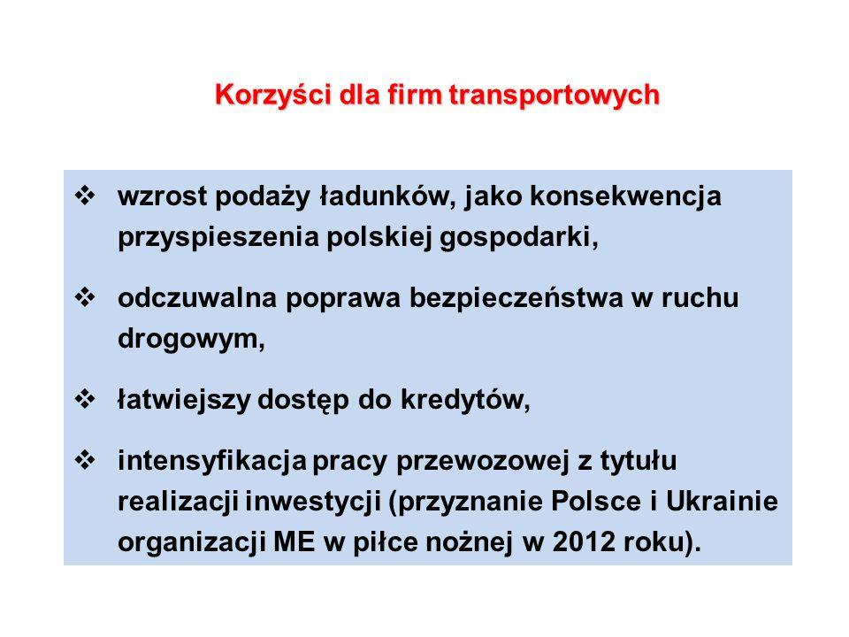 Korzyści dla firm transportowych  wzrost podaży ładunków, jako konsekwencja przyspieszenia polskiej gospodarki,  odczuwalna poprawa bezpieczeństwa w ruchu drogowym,  łatwiejszy dostęp do kredytów,  intensyfikacja pracy przewozowej z tytułu realizacji inwestycji (przyznanie Polsce i Ukrainie organizacji ME w piłce nożnej w 2012 roku).