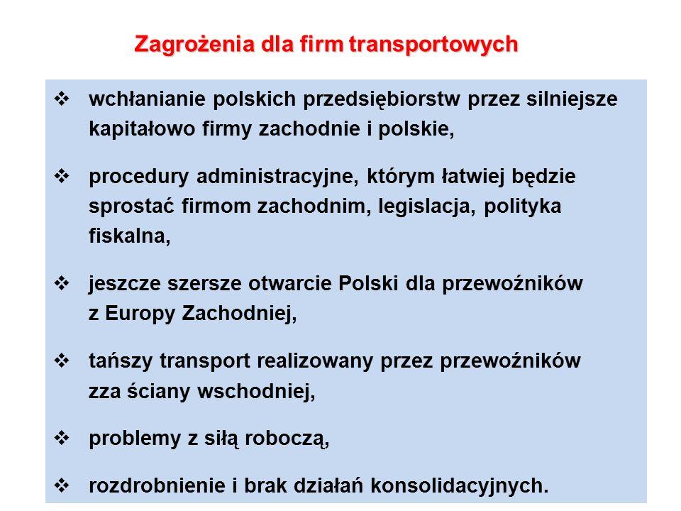 Zagrożenia dla firm transportowych  wchłanianie polskich przedsiębiorstw przez silniejsze kapitałowo firmy zachodnie i polskie,  procedury administracyjne, którym łatwiej będzie sprostać firmom zachodnim, legislacja, polityka fiskalna,  jeszcze szersze otwarcie Polski dla przewoźników z Europy Zachodniej,  tańszy transport realizowany przez przewoźników zza ściany wschodniej,  problemy z siłą roboczą,  rozdrobnienie i brak działań konsolidacyjnych.