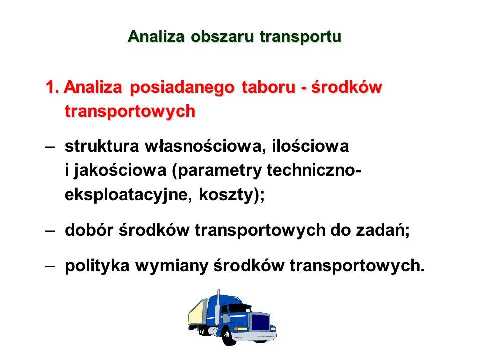 Analiza obszaru transportu 1.Analiza posiadanego taboru - środków transportowych 1.