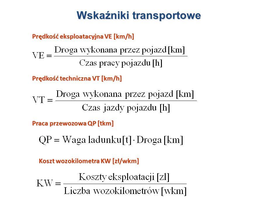 Prędkość eksploatacyjna VE [km/h] Prędkość techniczna VT [km/h] Praca przewozowa QP [tkm] Koszt wozokilometra KW [zł/wkm] Wskaźniki transportowe