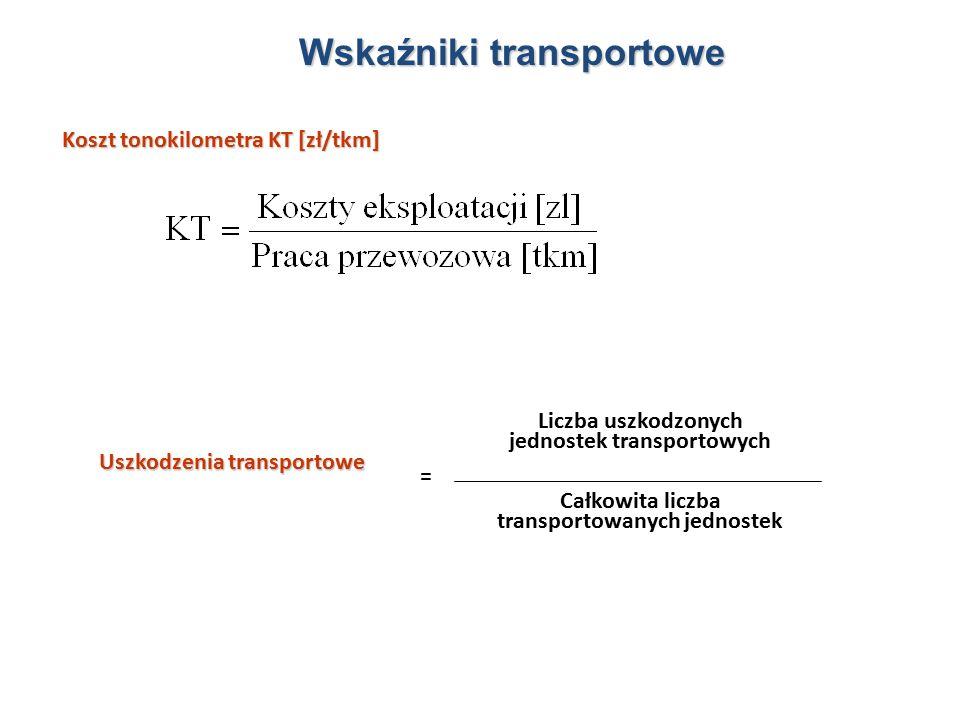 Koszt tonokilometra KT [zł/tkm] Uszkodzenia transportowe Liczba uszkodzonych jednostek transportowych = Całkowita liczba transportowanych jednostek Wskaźniki transportowe