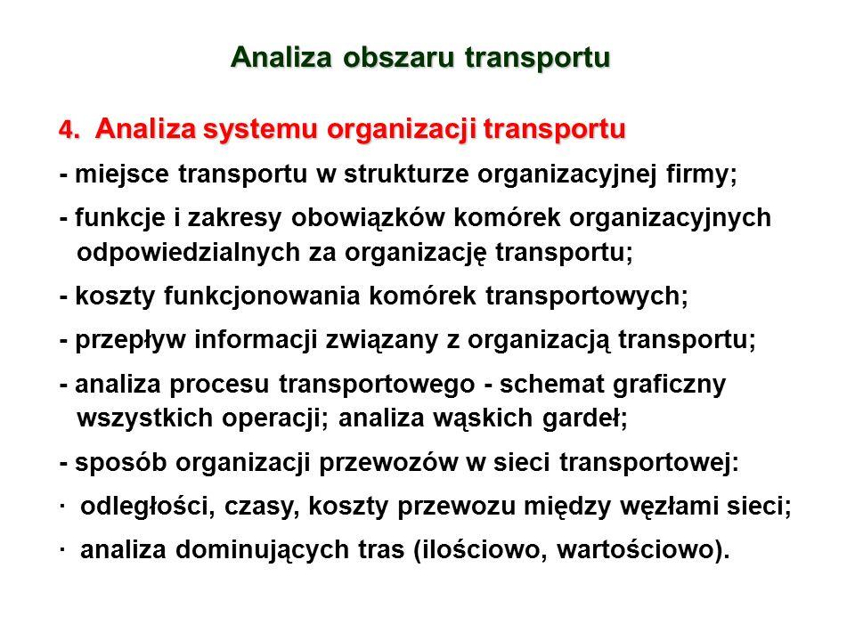 Analiza obszaru transportu 4.