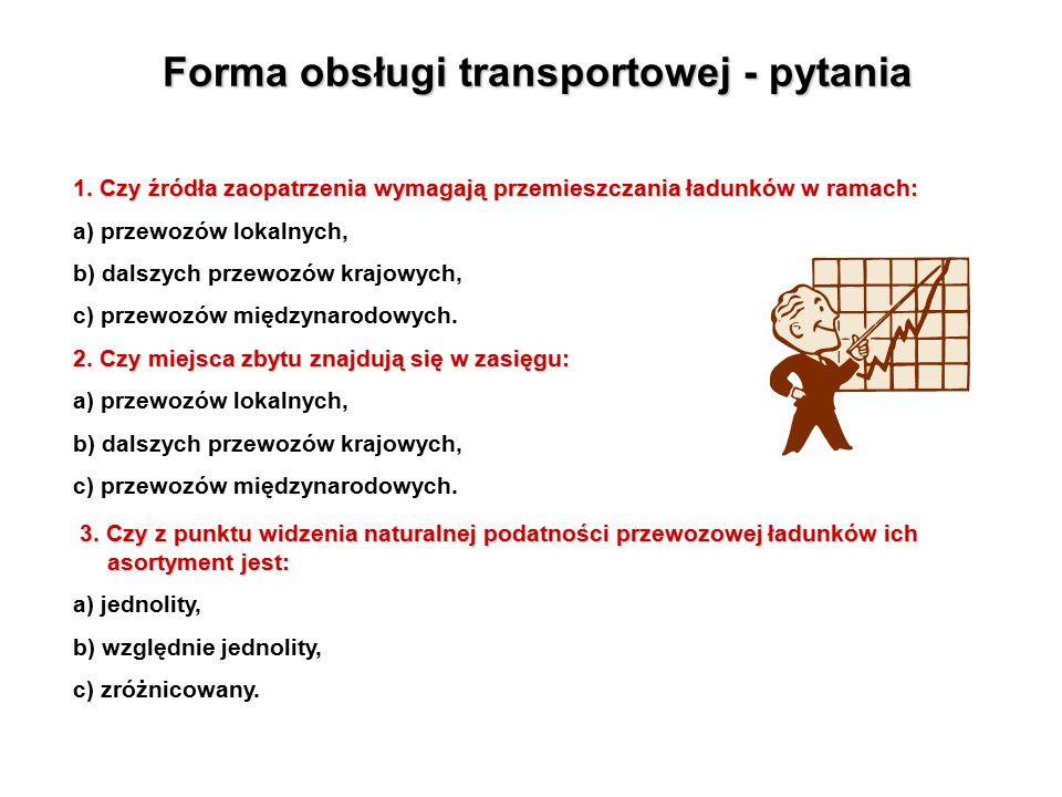 Forma obsługi transportowej - pytania 1.