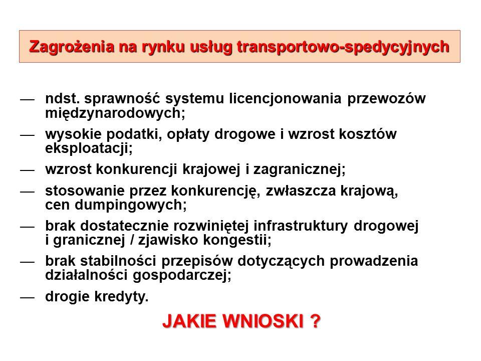 Zagrożenia na rynku usług transportowo-spedycyjnych —ndst.